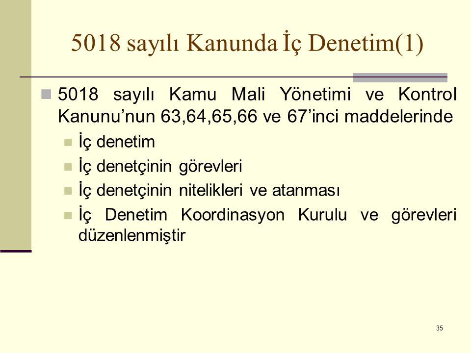35 5018 sayılı Kanunda İç Denetim(1) 5018 sayılı Kamu Mali Yönetimi ve Kontrol Kanunu'nun 63,64,65,66 ve 67'inci maddelerinde İç denetim İç denetçinin görevleri İç denetçinin nitelikleri ve atanması İç Denetim Koordinasyon Kurulu ve görevleri düzenlenmiştir