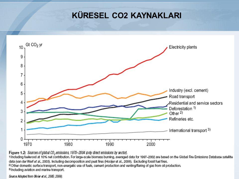 IPCC RAPORU KategoriStabilizasyondaki CO2 derişimi (2005 = 379 ppm) 2050'de küresel CO2 Salımlarındaki değişim (2000 salımlarının %'si) Sanayi öncesi dengedeki küresel ortalama sıcaklık artışı, iklim hassasiyeti en iyi tahmin ini kullanarak Sadece termal(ısıl) genleşmeden gelen sanayi öncesinin üzerindee dengedeki küresel ortalama deniz seviyesi yükselmesi Değerle ndirilen senaryol arın sayısı ppm%°Cmetre I350 – 400- 85 & -502.0 – 2.40.4 – 1.46 II400 – 440 -60 & -302.4 – 2.80.5 – 1.718 III440 – 485 -30 & +52.8 – 3.20.6 – 1.921 IV485 – 570 +10 & +603.2 – 4.00.6 – 2.4118 V570 – 660 +25 & +854.0 – 4.90.8 – 2.99 VI660 – 790 +90 &+1404.9 – 6.11.0 – 3.75 SGE Stabilizasyon senaryolarının özellikleri küresel ortalama sıcaklık ve deniz seviyesi yükselmesi bileşenleri Kaynak:IPCC 4.