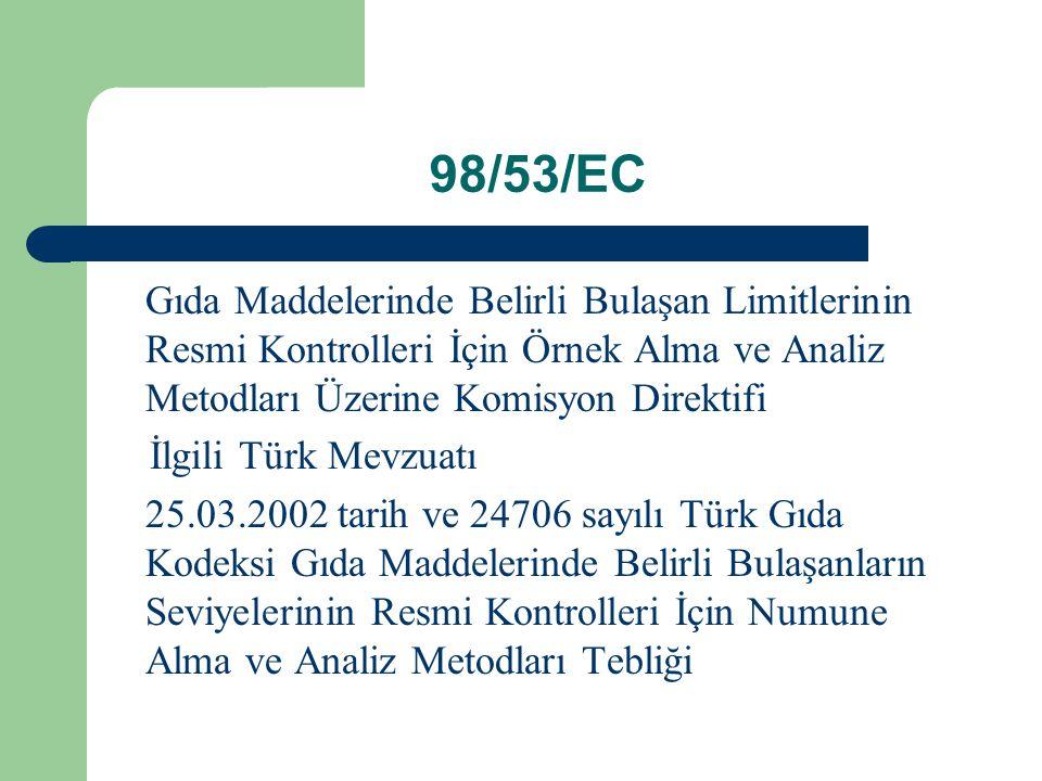 İlgili Türk Mevzuatı Sözkonusu Direktiflerin uyumu Gıdaların Üretimi, Tüketimi Ve Denetlenmesine Dair Kanun Hükmünde Kararnamenin Değiştirilerek Kabul