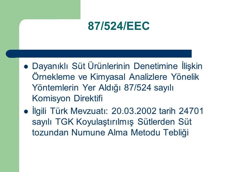 98/53/EC Gıda Maddelerinde Belirli Bulaşan Limitlerinin Resmi Kontrolleri İçin Örnek Alma ve Analiz Metodları Üzerine Komisyon Direktifi İlgili Türk M