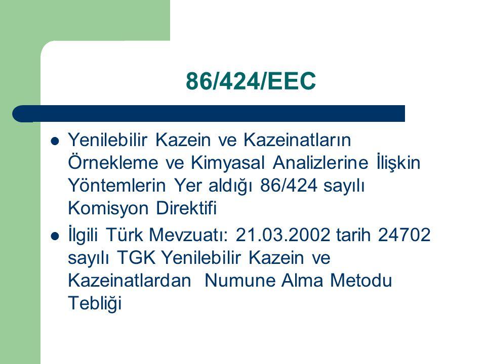 87/524/EEC Dayanıklı Süt Ürünlerinin Denetimine İlişkin Örnekleme ve Kimyasal Analizlere Yönelik Yöntemlerin Yer Aldığı 87/524 sayılı Komisyon Direkti