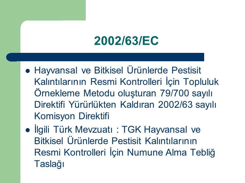 2001/22/EC Gıda Maddelerinde 3-MPCD,Kurşun,Cıva ve Kadmiyum Seviyelerinin Resmi Kontrolleri İçin Örnek Alma ve Analiz Metodlarına Yönelik 2001/22 Komi