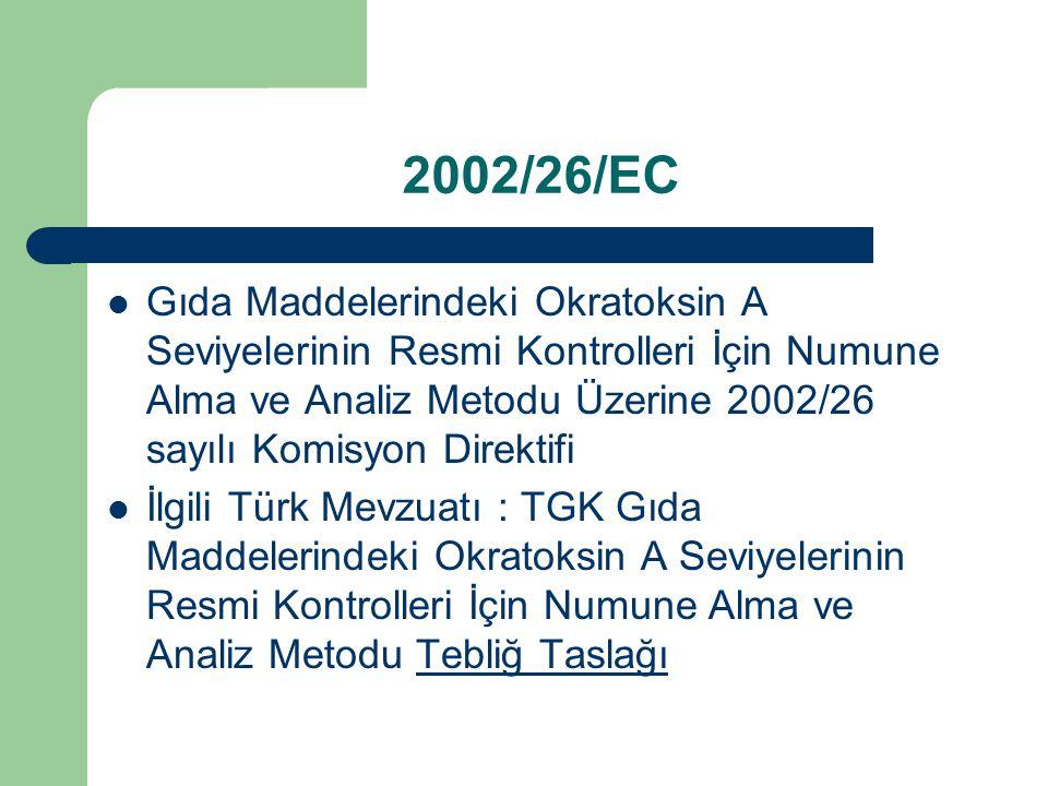2002/63/EC Hayvansal ve Bitkisel Ürünlerde Pestisit Kalıntılarının Resmi Kontrolleri İçin Topluluk Örnekleme Metodu oluşturan 79/700 sayılı Direktifi