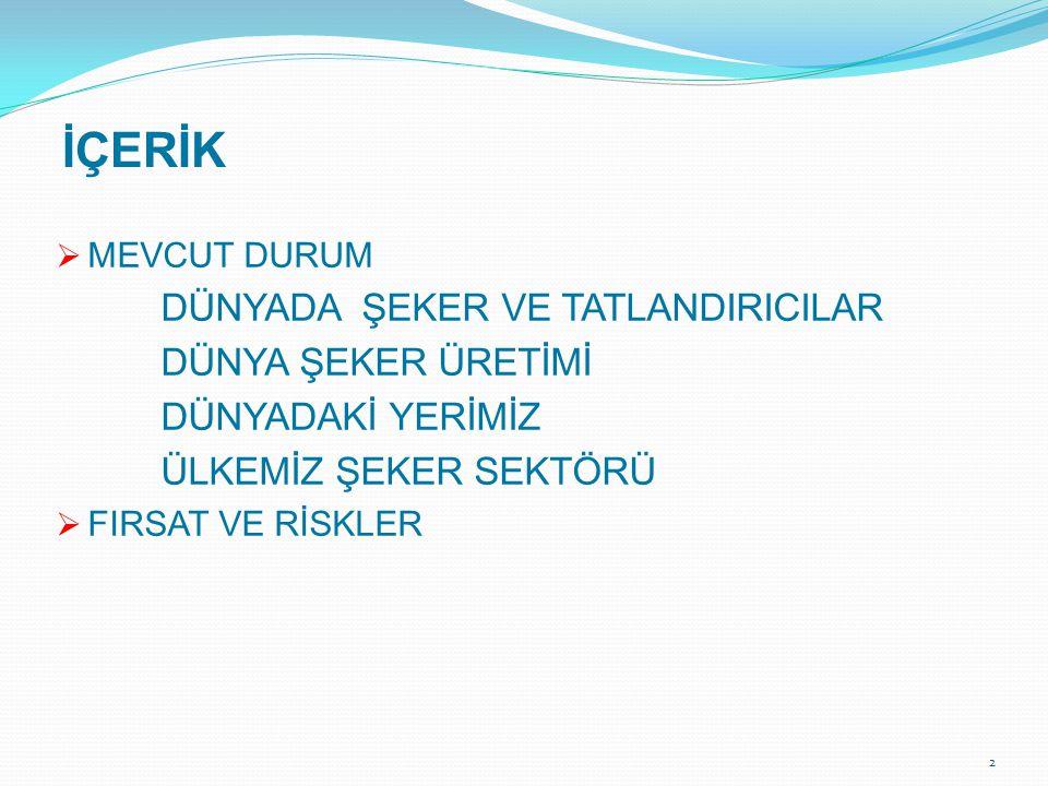 Türkiye Şeker Fabrikaları A.Ş.