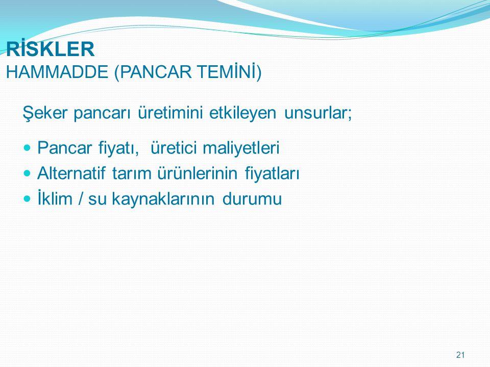 21 RİSKLER HAMMADDE (PANCAR TEMİNİ) Şeker pancarı üretimini etkileyen unsurlar; Pancar fiyatı, üretici maliyetleri Alternatif tarım ürünlerinin fiyatl