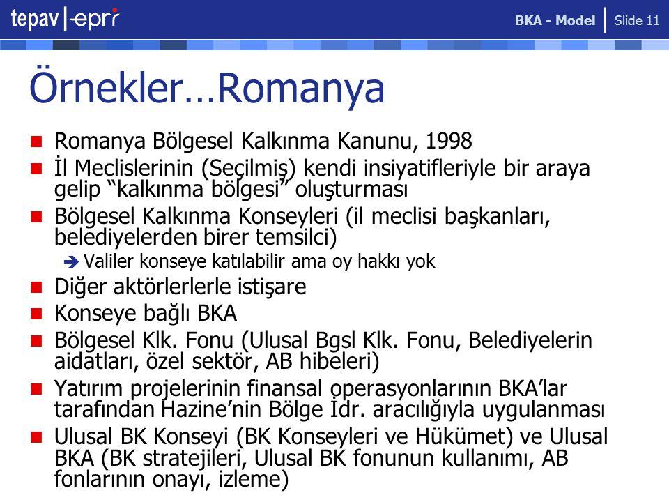 BKA - Model Slide 11 Örnekler…Romanya Romanya Bölgesel Kalkınma Kanunu, 1998 İl Meclislerinin (Seçilmiş) kendi insiyatifleriyle bir araya gelip kalkınma bölgesi oluşturması Bölgesel Kalkınma Konseyleri (il meclisi başkanları, belediyelerden birer temsilci)  Valiler konseye katılabilir ama oy hakkı yok Diğer aktörlerlerle istişare Konseye bağlı BKA Bölgesel Klk.