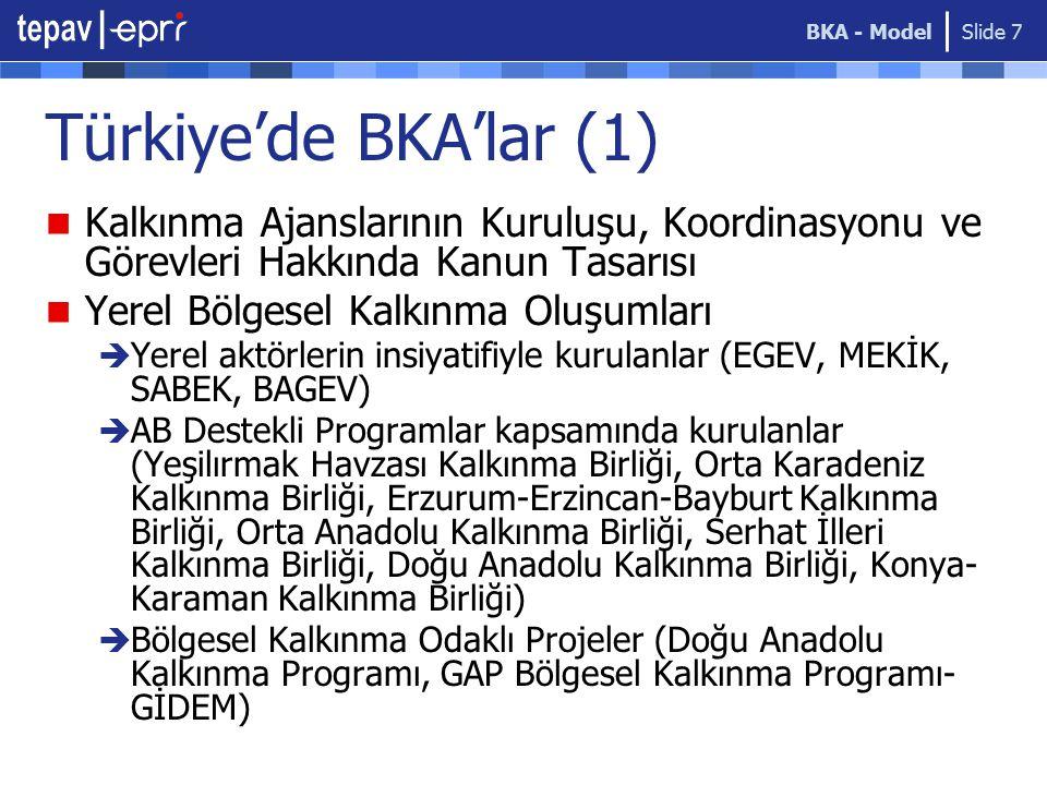 BKA - Model Slide 7 Türkiye'de BKA'lar (1) Kalkınma Ajanslarının Kuruluşu, Koordinasyonu ve Görevleri Hakkında Kanun Tasarısı Yerel Bölgesel Kalkınma Oluşumları  Yerel aktörlerin insiyatifiyle kurulanlar (EGEV, MEKİK, SABEK, BAGEV)  AB Destekli Programlar kapsamında kurulanlar (Yeşilırmak Havzası Kalkınma Birliği, Orta Karadeniz Kalkınma Birliği, Erzurum-Erzincan-Bayburt Kalkınma Birliği, Orta Anadolu Kalkınma Birliği, Serhat İlleri Kalkınma Birliği, Doğu Anadolu Kalkınma Birliği, Konya- Karaman Kalkınma Birliği)  Bölgesel Kalkınma Odaklı Projeler (Doğu Anadolu Kalkınma Programı, GAP Bölgesel Kalkınma Programı- GİDEM)