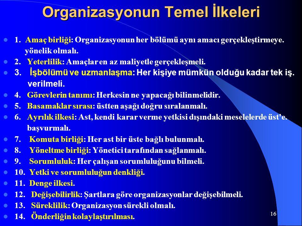 Organizasyonun Temel İlkeleri 1. Amaç birliği: Organizasyonun her bölümü aynı amacı gerçekleştirmeye. yönelik olmalı. 2. Yeterlilik: Amaçlar en az mal