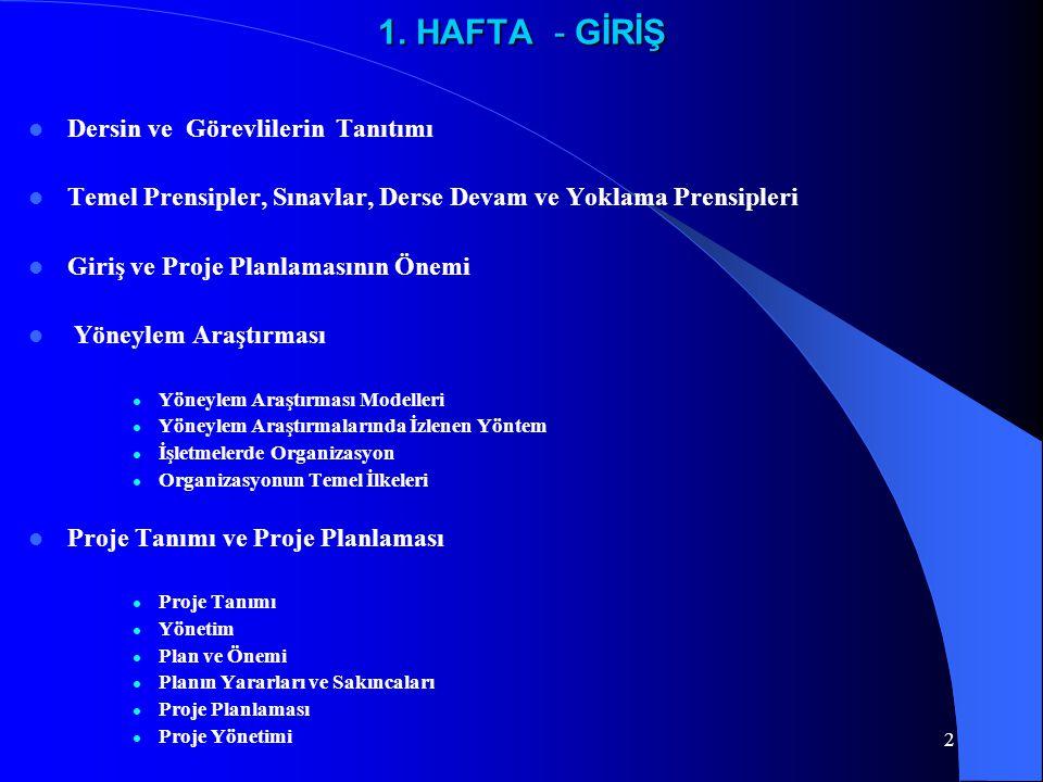 PROJE PLANLAMASI İÇİN YARARLANILACAK KAYNAKLAR PROJE PLANLAMASI İÇİN YARARLANILACAK KAYNAKLAR AKMUT, Özdemir 1976: Proje Planlama ve Kontrol Yöntemleri, Atatürk Ü.