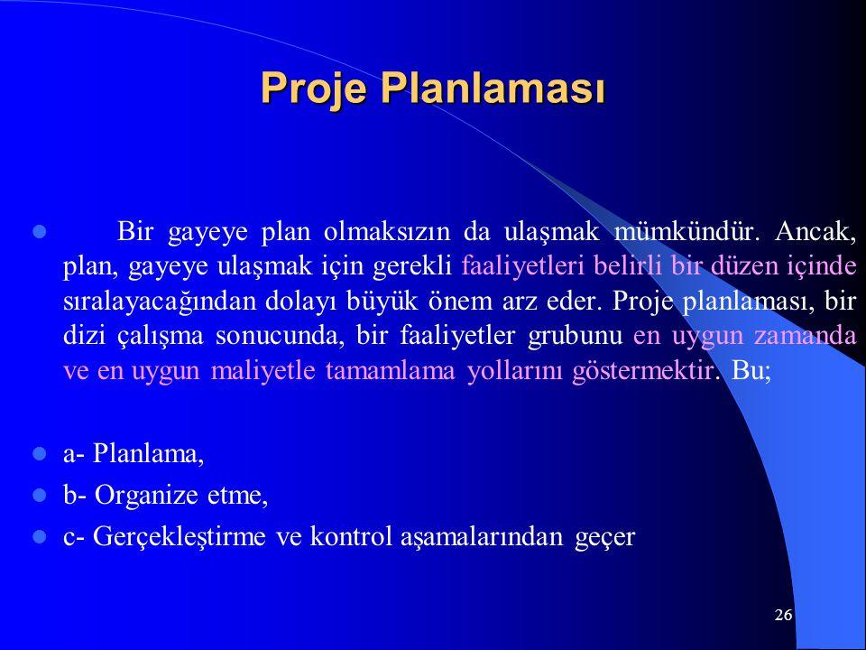 Proje Planlaması Bir gayeye plan olmaksızın da ulaşmak mümkündür. Ancak, plan, gayeye ulaşmak için gerekli faaliyetleri belirli bir düzen içinde sıral