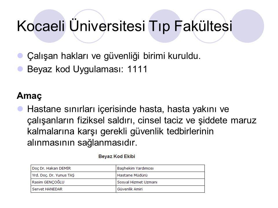 Kocaeli Üniversitesi Tıp Fakültesi Çalışan hakları ve güvenliği birimi kuruldu. Beyaz kod Uygulaması: 1111 Amaç Hastane sınırları içerisinde hasta, ha