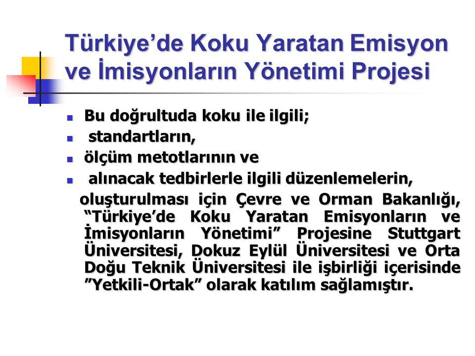 Türkiye'de Koku Yaratan Emisyon ve İmisyonların Yönetimi Projesi Bu doğrultuda koku ile ilgili; Bu doğrultuda koku ile ilgili; standartların, standart