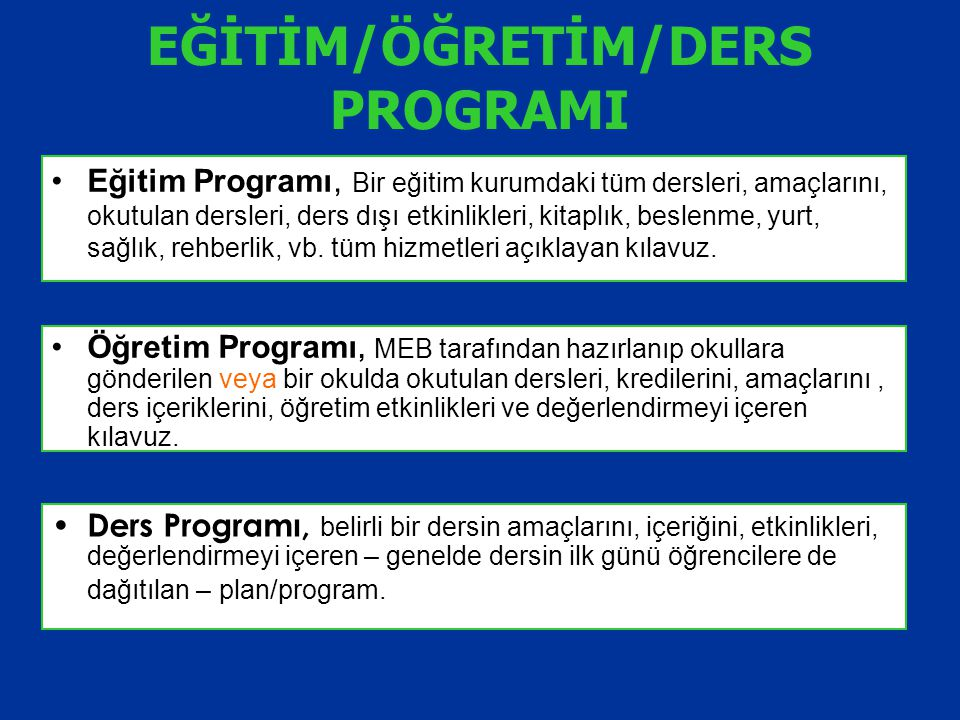 EĞİTİM/ÖĞRETİM/DERS PROGRAMI Eğitim Programı, Bir eğitim kurumdaki tüm dersleri, amaçlarını, okutulan dersleri, ders dışı etkinlikleri, kitaplık, besl