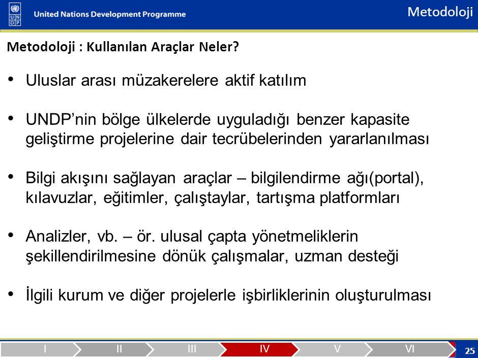 26 Müzakerelere hazırlık Çalışma Grubu Karbon Piyasaları Çalışma Grubu kararlar/ onaylar/ güncel bilgi akışı 2012 öncesi ve sonrası dönemlere br Türkiye'nin konumuna dair bilgi talebi Metodoloji