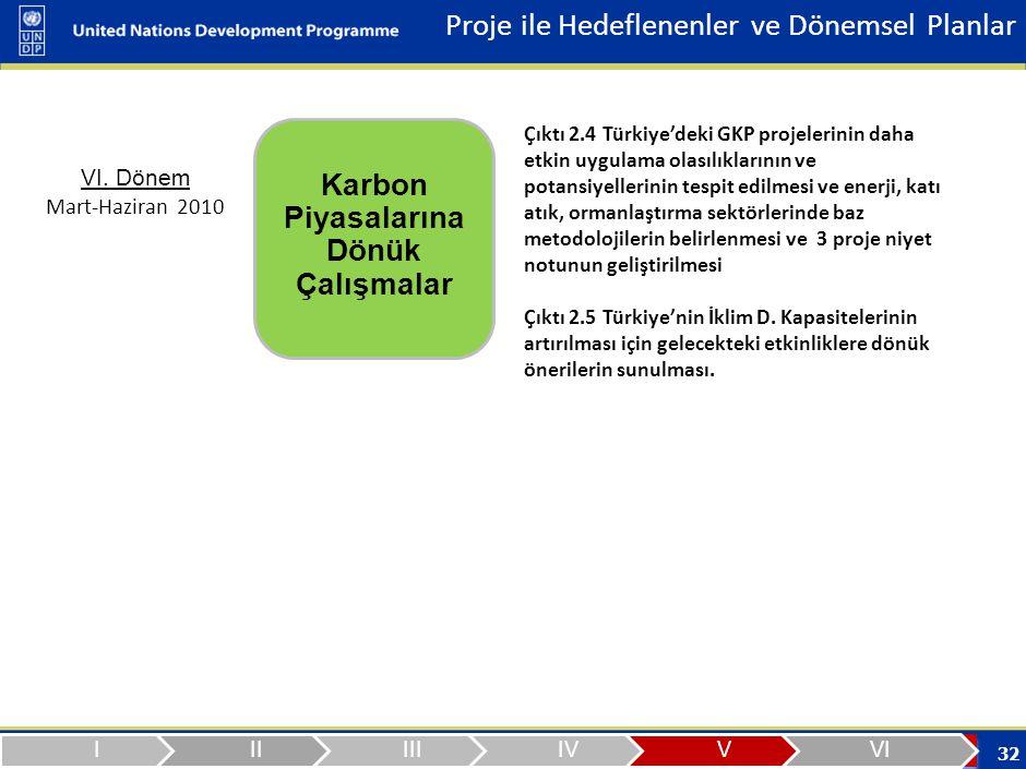 32 Çıktı 2.4 Türkiye'deki GKP projelerinin daha etkin uygulama olasılıklarının ve potansiyellerinin tespit edilmesi ve enerji, katı atık, ormanlaştırma sektörlerinde baz metodolojilerin belirlenmesi ve 3 proje niyet notunun geliştirilmesi Çıktı 2.5 Türkiye'nin İklim D.