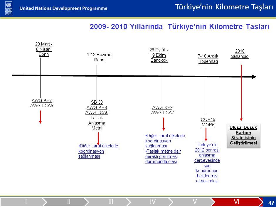 47 2009- 2010 Yıllarında Türkiye'nin Kilometre Taşları 29 Mart - 8 Nisan, Bonn AWG-KP7 AWG-LCA5 1-12 Haziran Bonn SB 30 AWG-KP8 AWG-LCA6 Taslak Anlaşma Metni Diğer taraf ülkelerle koordinasyon sağlanması 28 Eylül - 9 Ekim Bangkok AWG-KP9 AWG-LCA7 Diğer taraf ülkelerle koordinasyon sağlanması Taslak metne dair gerekli görülmesi durumunda olası 7-18 Aralık Kopenhag COP15 MOP5 Türkiye'nin 2012 sonrası anlaşma çerçevesinde son konumunun belirlenmiş olması olası 2010 başlangıcı Ulusal Düşük Karbon Stratejisinin Geliştirilmesi Türkiye'nin Kilometre Taşları