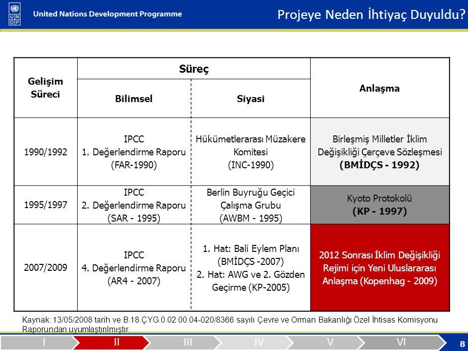 8 Gelişim Süreci Süreç Anlaşma BilimselSiyasi 1990/1992 IPCC 1.
