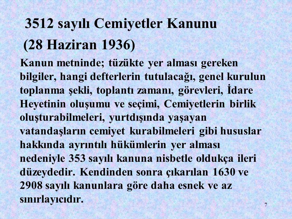 1630 sayılı Dernekler Kanunu (22 Kasım 1972) 1961 tarihli Anayasanın kabulünün arkasından ülkemizde daha özgürlükçü bir ortam oluşmuştu.
