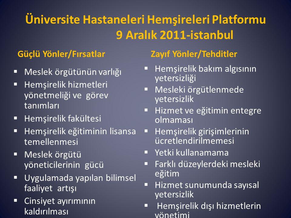 Üniversite Hastaneleri Hemşireleri Platformu 9 Aralık 2011-istanbul Güçlü Yönler/Fırsatlar  Meslek örgütünün varlığı  Hemşirelik hizmetleri yönetmel