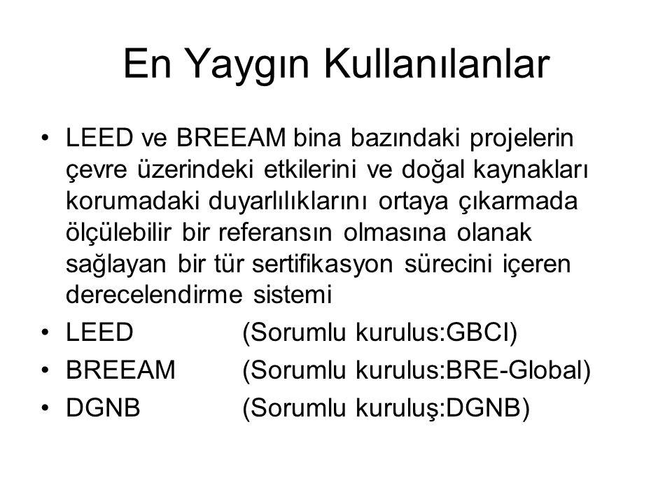 En Yaygın Kullanılanlar LEED ve BREEAM bina bazındaki projelerin çevre üzerindeki etkilerini ve doğal kaynakları korumadaki duyarlılıklarını ortaya çıkarmada ölçülebilir bir referansın olmasına olanak sağlayan bir tür sertifikasyon sürecini içeren derecelendirme sistemi LEED (Sorumlu kurulus:GBCI) BREEAM (Sorumlu kurulus:BRE-Global) DGNB(Sorumlu kuruluş:DGNB)