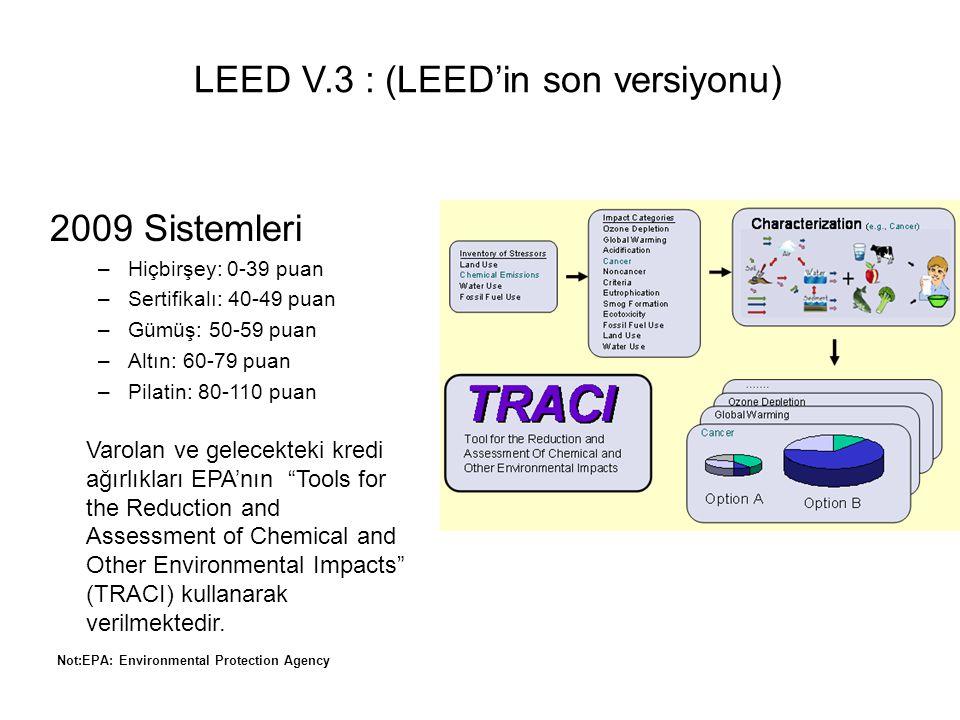 LEED V.3 : (LEED'in son versiyonu) 2009 Sistemleri –Hiçbirşey: 0-39 puan –Sertifikalı: 40-49 puan –Gümüş: 50-59 puan –Altın: 60-79 puan –Pilatin: 80-110 puan Varolan ve gelecekteki kredi ağırlıkları EPA'nın Tools for the Reduction and Assessment of Chemical and Other Environmental Impacts (TRACI) kullanarak verilmektedir.