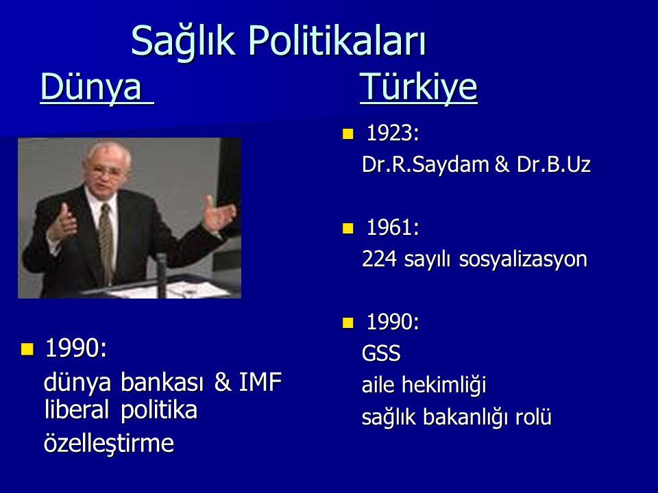 Sağlık Politikaları Dünya Türkiye Sağlık Politikaları Dünya Türkiye 1945: 1945: sağlık, eğitim ve sosyal güvenlikte ağırlıklı devlet sağlık, eğitim ve