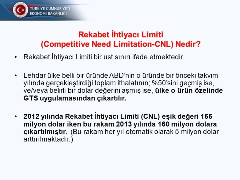 Rekabet İhtiyacı Limiti (Competitive Need Limitation-CNL) Nedir.