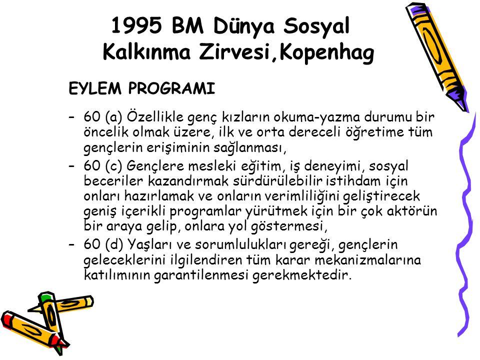 1995 BM Dünya Sosyal Kalkınma Zirvesi,Kopenhag EYLEM PROGRAMI –60 (a) Özellikle genç kızların okuma-yazma durumu bir öncelik olmak üzere, ilk ve orta dereceli öğretime tüm gençlerin erişiminin sağlanması, –60 (c) Gençlere mesleki eğitim, iş deneyimi, sosyal beceriler kazandırmak sürdürülebilir istihdam için onları hazırlamak ve onların verimliliğini geliştirecek geniş içerikli programlar yürütmek için bir çok aktörün bir araya gelip, onlara yol göstermesi, –60 (d) Yaşları ve sorumlulukları gereği, gençlerin geleceklerini ilgilendiren tüm karar mekanizmalarına katılımının garantilenmesi gerekmektedir.