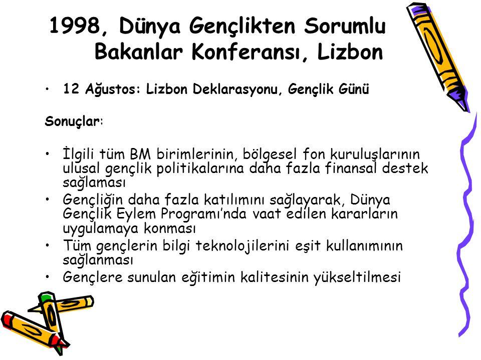1998, Dünya Gençlikten Sorumlu Bakanlar Konferansı, Lizbon 12 Ağustos: Lizbon Deklarasyonu, Gençlik Günü Sonuçlar: İlgili tüm BM birimlerinin, bölgesel fon kuruluşlarının ulusal gençlik politikalarına daha fazla finansal destek sağlaması Gençliğin daha fazla katılımını sağlayarak, Dünya Gençlik Eylem Programı'nda vaat edilen kararların uygulamaya konması Tüm gençlerin bilgi teknolojilerini eşit kullanımının sağlanması Gençlere sunulan eğitimin kalitesinin yükseltilmesi