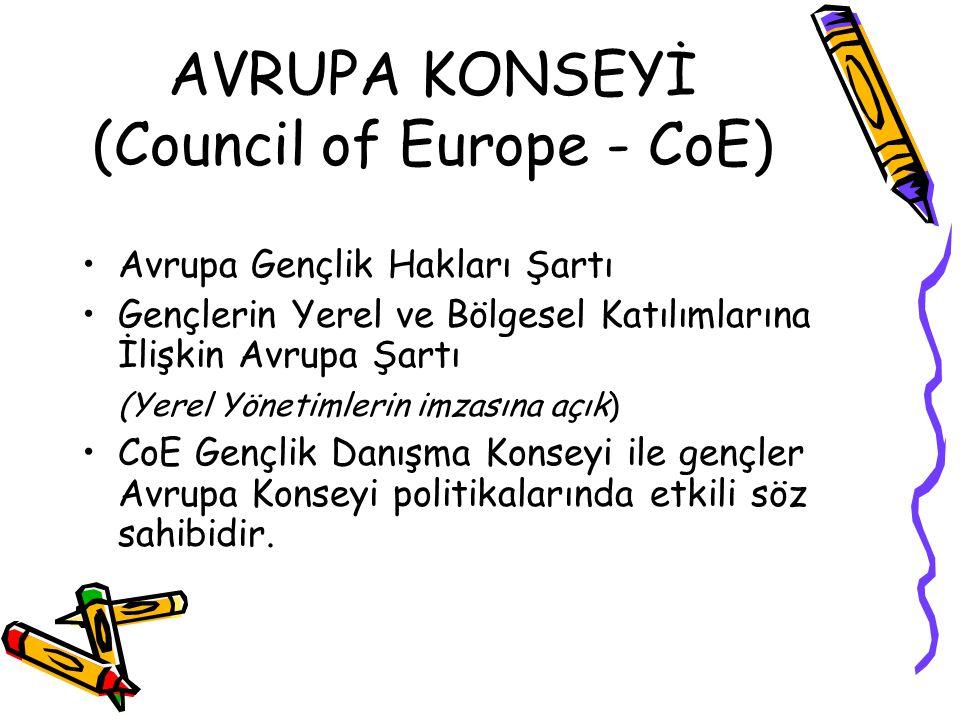 AVRUPA KONSEYİ (Council of Europe - CoE) Avrupa Gençlik Hakları Şartı Gençlerin Yerel ve Bölgesel Katılımlarına İlişkin Avrupa Şartı (Yerel Yönetimlerin imzasına açık) CoE Gençlik Danışma Konseyi ile gençler Avrupa Konseyi politikalarında etkili söz sahibidir.