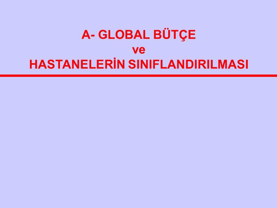 A- GLOBAL BÜTÇE ve HASTANELERİN SINIFLANDIRILMASI