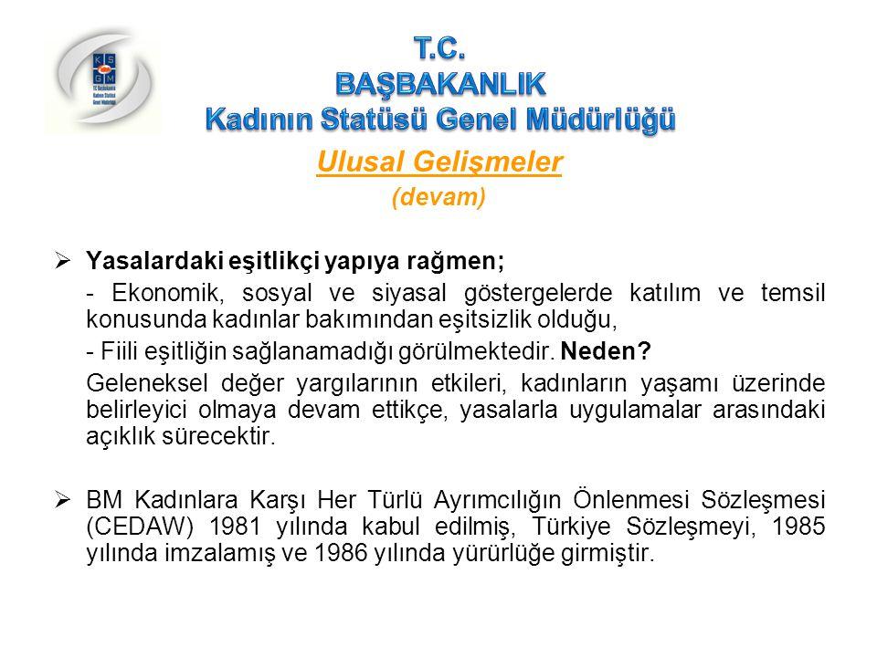 Türkiye'de Kadının Durumu İstihdam(devam)  Gelir Vergisi Kanunu'nda yapılan değişikle ev içi üretimden elde edilen gelirlerde vergiden muafiyet( 2007),  Kamu Hizmetlerine Personel Alımında Cinsiyete Dayalı Ayrımcılık Yapılamayacağına Dair Başbakanlık Genelgesi(2004),  Aktif işgücü programları,  Avrupa İstihdam Stratejisi ile uyumlu Ulusal İstihdam Stratejisi hazırlıkları,  2007-2013 dönemini kapsayan Dokuzuncu Kalkınma Planı'nda yer alan tedbirler,  Kadın girişimciliğinin desteklenmesi ve yaygınlaştırılması amacıyla bankalar tarafından yürütülen kredi programları,