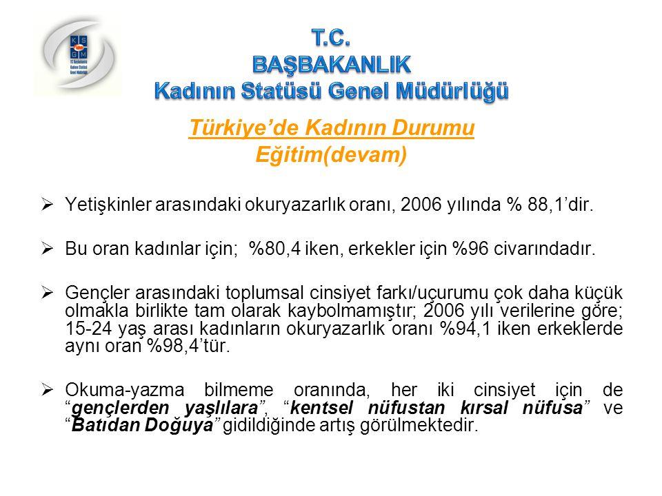 Türkiye'de Kadının Durumu Eğitim(devam) Kız çocuklarının eğitiminde fırsat eşitliğini engelleyen başlıca nedenler;  Geleneksel yapıdaki toplumsal cinsiyet rolleri, ataerkil aile yapısı, geleneksel düşünce kalıpları,  Kız çocuklarının erken yaşta evlendirilmesi,  Ekonomik açıdan düşük gelir düzeyine sahip olma/maddi imkânsızlıklar, kız çocuklarının ev işlerine yardımcı olarak çalıştırılmaları,  Mevsimlik tarım işçiliği, ev işçiliği gibi alanlarda çocukların çalıştırılması,