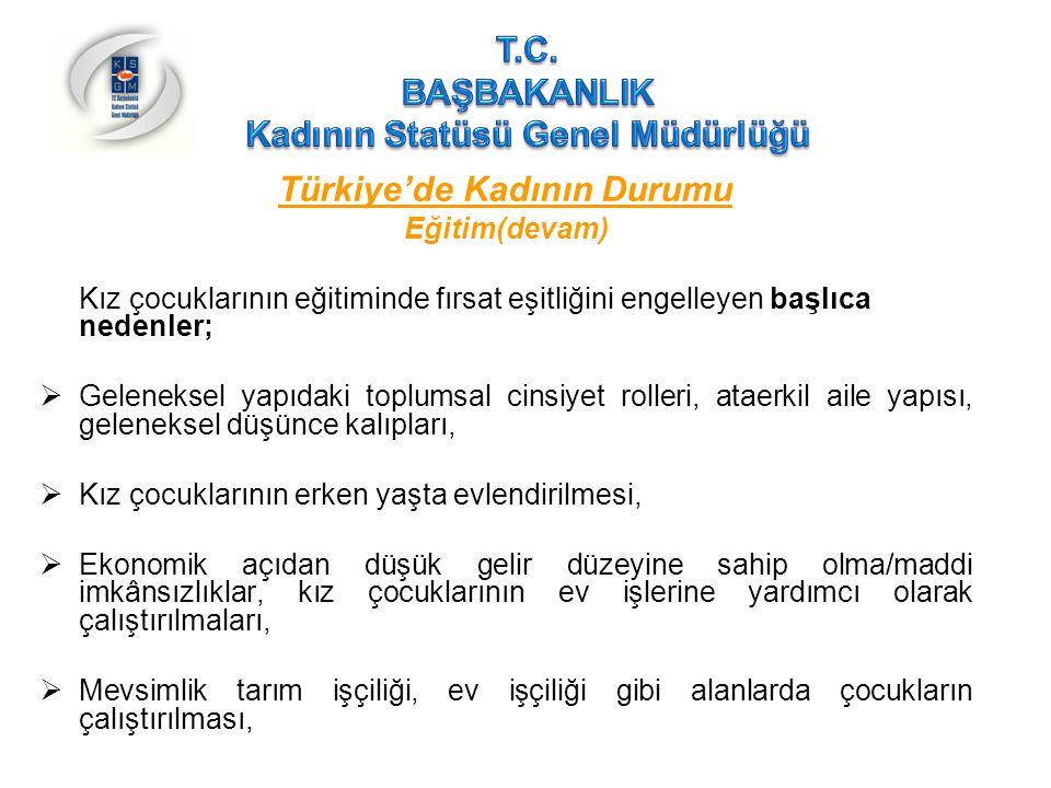 Türkiye'de Kadının Durumu Eğitim(devam)  Bölgesel gelişmişlik farklılıkları,  Nüfus kayıt sisteminde yaşanan sorunlar, nüfusa kaydedilmeyen (saklı nüfusa dâhil) çocukların varlığı,  Kırsal alanda yerleşim yerlerinin dağınık olması, ulaşım imkânlarının kısıtlı olduğu bölgelerde eğitim hizmetlerine erişimde yaşanan sorunlar,  Kadın öğretmenlerin büyük bölümünün kentlerde görev yapmaları ve köylerde kadın rol modellerinin olmayışı,