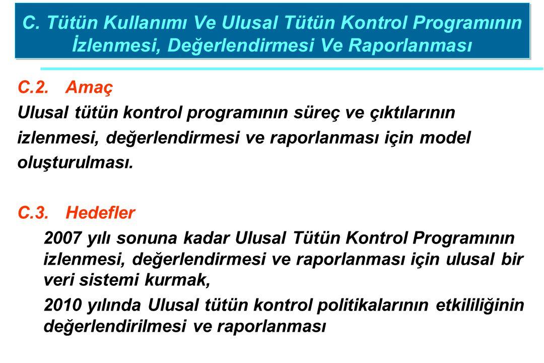 C.2.Amaç Ulusal tütün kontrol programının süreç ve çıktılarının izlenmesi, değerlendirmesi ve raporlanması için model oluşturulması. C.3.Hedefler 2007