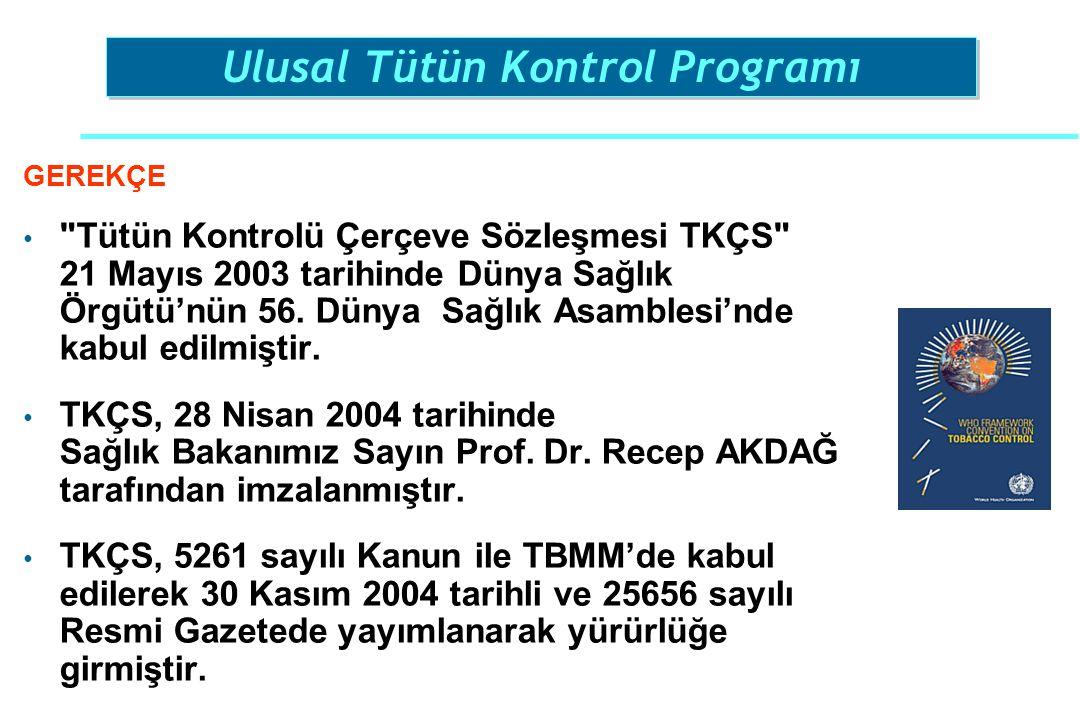 Bu amaçla, – Türkiye'de sigara içilmeyen kamu alanları ve işyerlerinin genişletilmesi: Sigara karşıtı politikaların etkin uygulanması. 750.000 $ – sağlık çalışanlarının sigara ile mücadelede etkinliklerin artırılması 140.000 $ ve – Türkiye'de sigara karşıtı mevzuata yerel düzeydeki desteğin güçlendirilmesi 80.000 $ amacıyla 3 adet proje önerisi Bakanlığımızca hazırlanmış ve Proje Önerilerinin 2'si kabul edilmiştir.