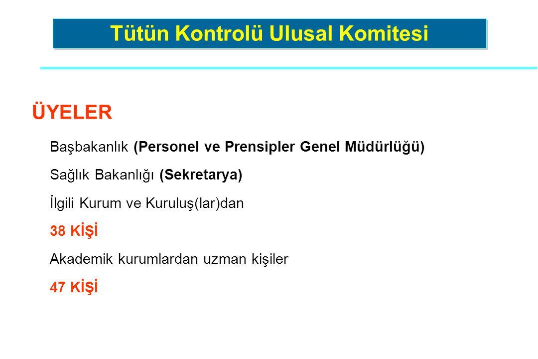 ÜYELER Başbakanlık (Personel ve Prensipler Genel Müdürlüğü) Sağlık Bakanlığı (Sekretarya) İlgili Kurum ve Kuruluş(lar)dan 38 KİŞİ Akademik kurumlardan