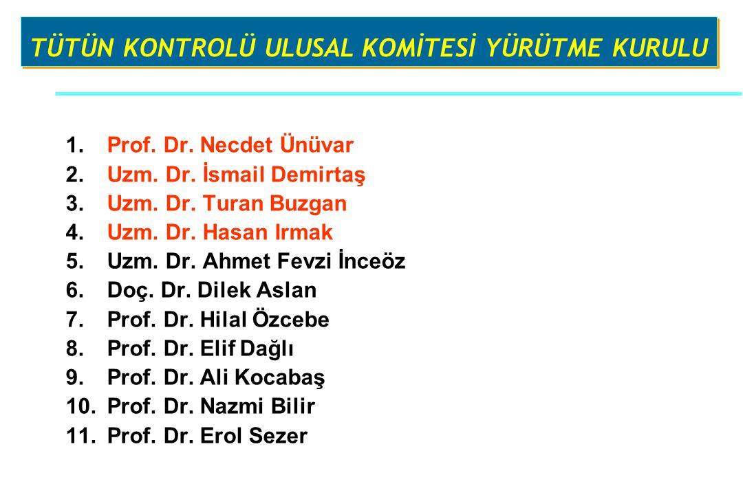 TÜTÜN KONTROLÜ ULUSAL KOMİTESİ YÜRÜTME KURULU 1.Prof. Dr. Necdet Ünüvar 2.Uzm. Dr. İsmail Demirtaş 3.Uzm. Dr. Turan Buzgan 4.Uzm. Dr. Hasan Irmak 5.Uz