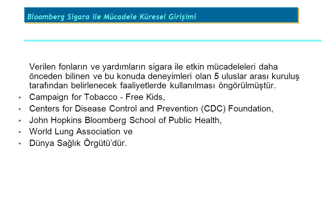 Verilen fonların ve yardımların sigara ile etkin mücadeleleri daha önceden bilinen ve bu konuda deneyimleri olan 5 uluslar arası kuruluş tarafından be