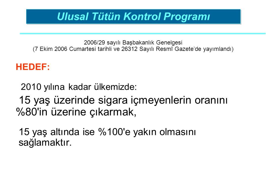2006/29 sayılı Başbakanlık Genelgesi (7 Ekim 2006 Cumartesi tarihli ve 26312 Sayılı Resmî Gazete'de yayımlandı) HEDEF: 2010 yılına kadar ülkemizde: 15