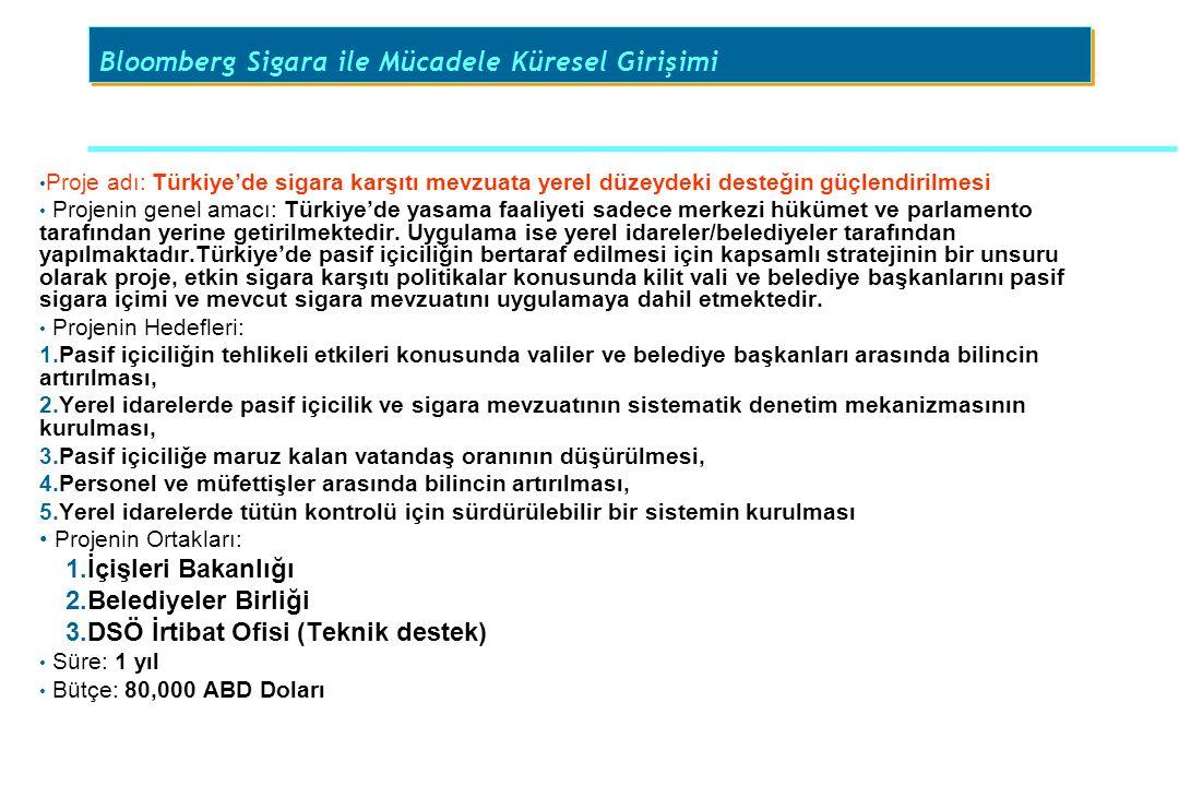 Proje adı: Türkiye'de sigara karşıtı mevzuata yerel düzeydeki desteğin güçlendirilmesi Projenin genel amacı: Türkiye'de yasama faaliyeti sadece merkez
