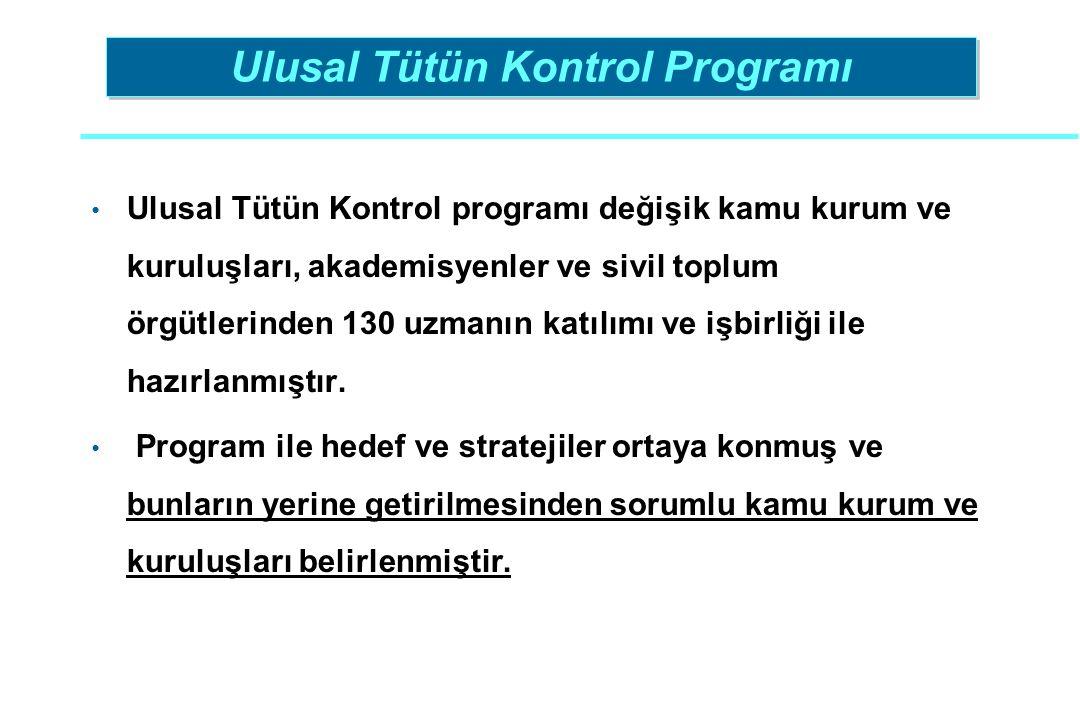 1.Grup Başkan ve Raportörleri ile bir araya gelinip (Ağustos 2007), Eylem Planlarına son halinin verilmesi 2.Son hali verilen Eylem Planlarının kurumlara ve Başbakanlığa onay için gönderilmesi 3.2008, 2009 ve 2010 yılları için Türkiye Ulusal Tütün Kontrolü Eylem Planlarının Sayın Bakanımız tarafından bir basın toplantısı ile kamuoyuna duyurulması.