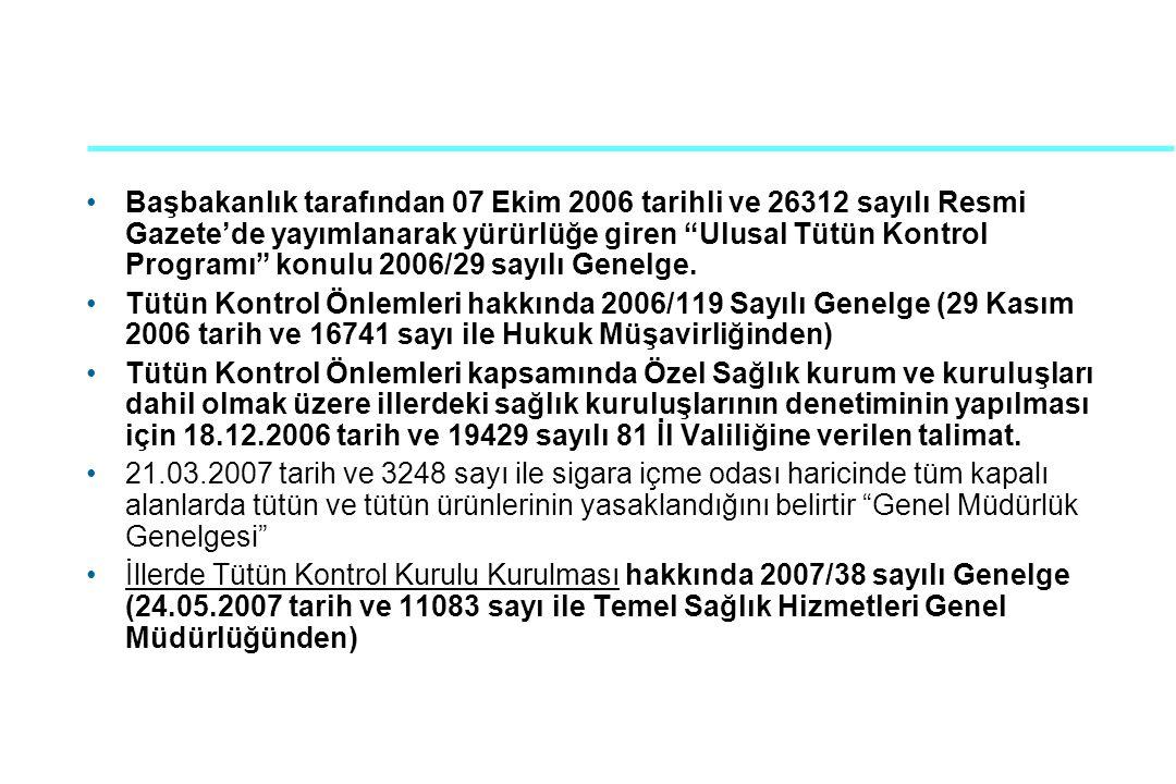 """Başbakanlık tarafından 07 Ekim 2006 tarihli ve 26312 sayılı Resmi Gazete'de yayımlanarak yürürlüğe giren """"Ulusal Tütün Kontrol Programı"""" konulu 2006/2"""