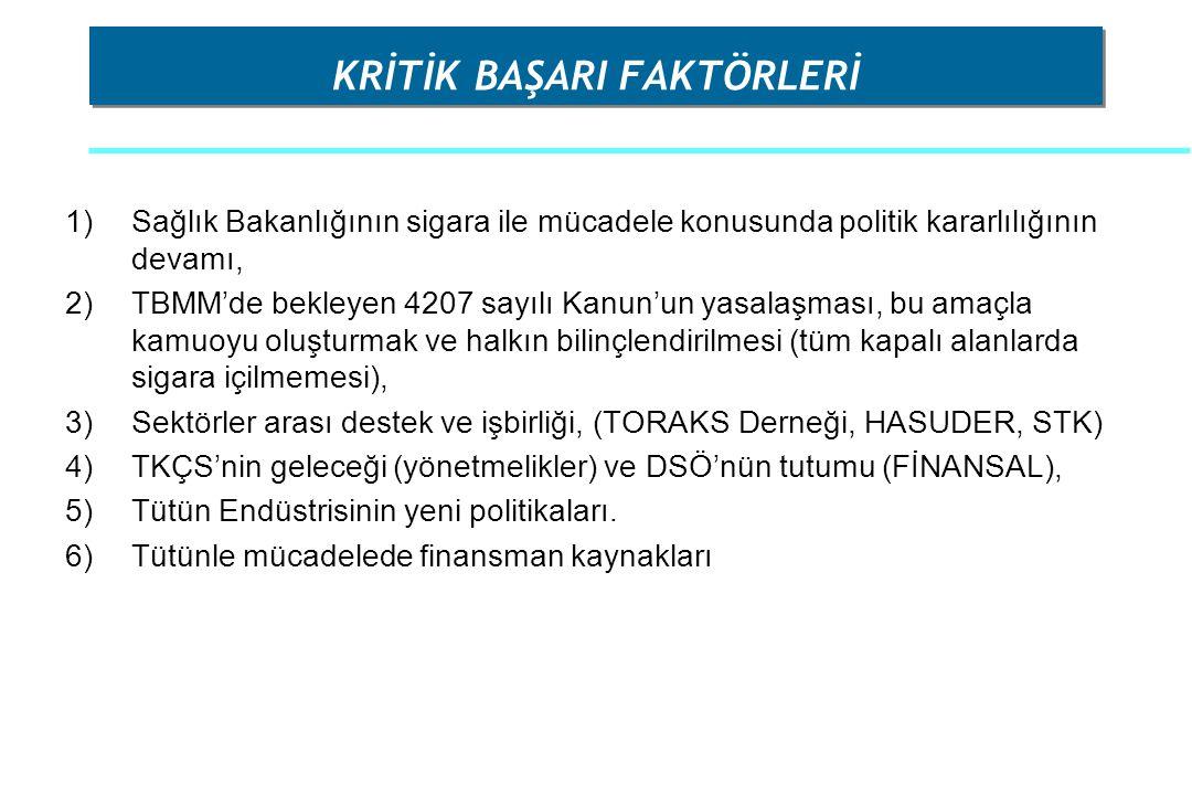 KRİTİK BAŞARI FAKTÖRLERİ 1)Sağlık Bakanlığının sigara ile mücadele konusunda politik kararlılığının devamı, 2)TBMM'de bekleyen 4207 sayılı Kanun'un ya
