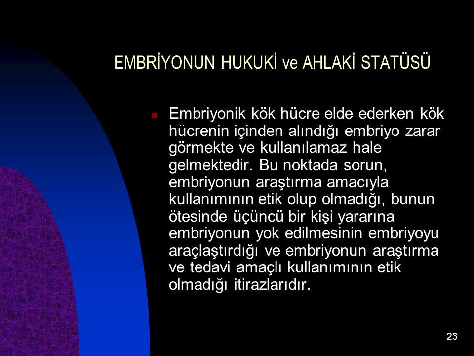 23 EMBRİYONUN HUKUKİ ve AHLAKİ STATÜSÜ Embriyonik kök hücre elde ederken kök hücrenin içinden alındığı embriyo zarar görmekte ve kullanılamaz hale gel