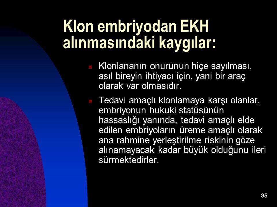 35 Klon embriyodan EKH alınmasındaki kaygılar: Klonlananın onurunun hiçe sayılması, asıl bireyin ihtiyacı için, yani bir araç olarak var olmasıdır. Te