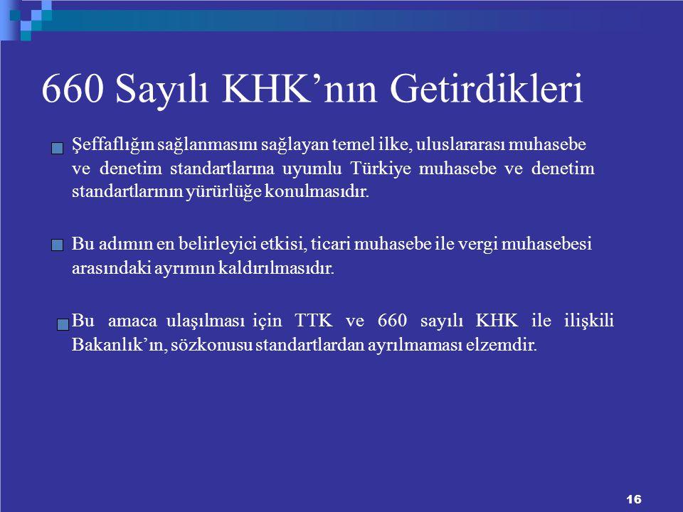 660 Sayılı KHK'nın Getirdikleri Şeffaflığın sağlanmasını sağlayan temel ilke, uluslararası muhasebe ve denetim standartlarına uyumlu Türkiye muhasebe ve denetim standartlarının yürürlüğe konulmasıdır.