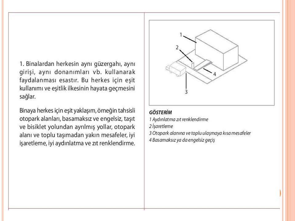KAYNAKLAR ADA Standards for Accessible Design, Department of Justice,Code of Regulations, 1994.