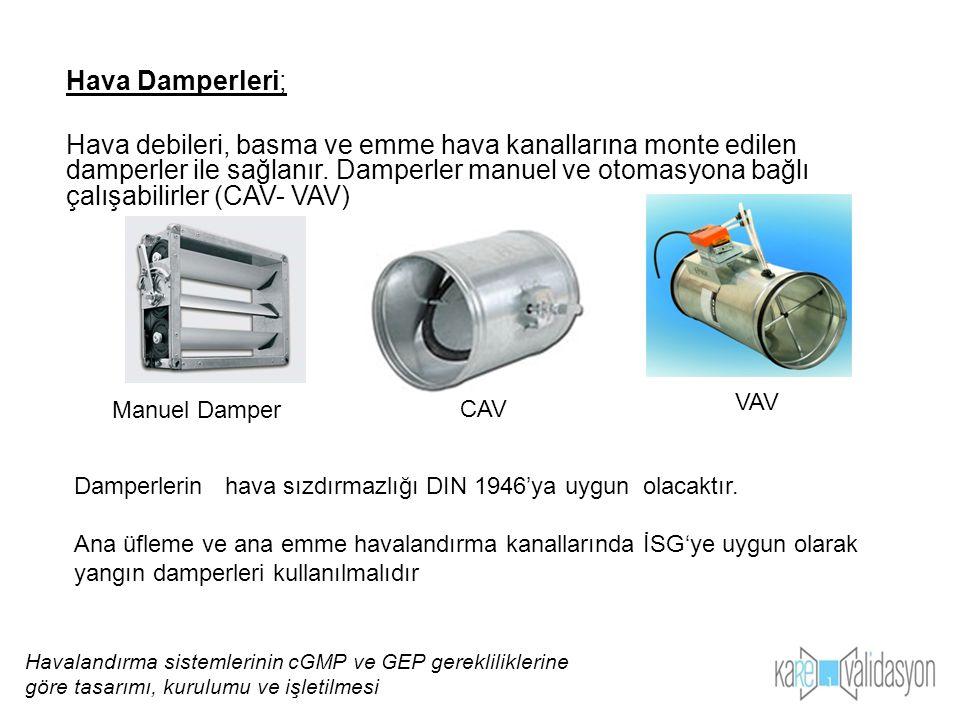 Hava Damperleri; Hava debileri, basma ve emme hava kanallarına monte edilen damperler ile sağlanır. Damperler manuel ve otomasyona bağlı çalışabilirle