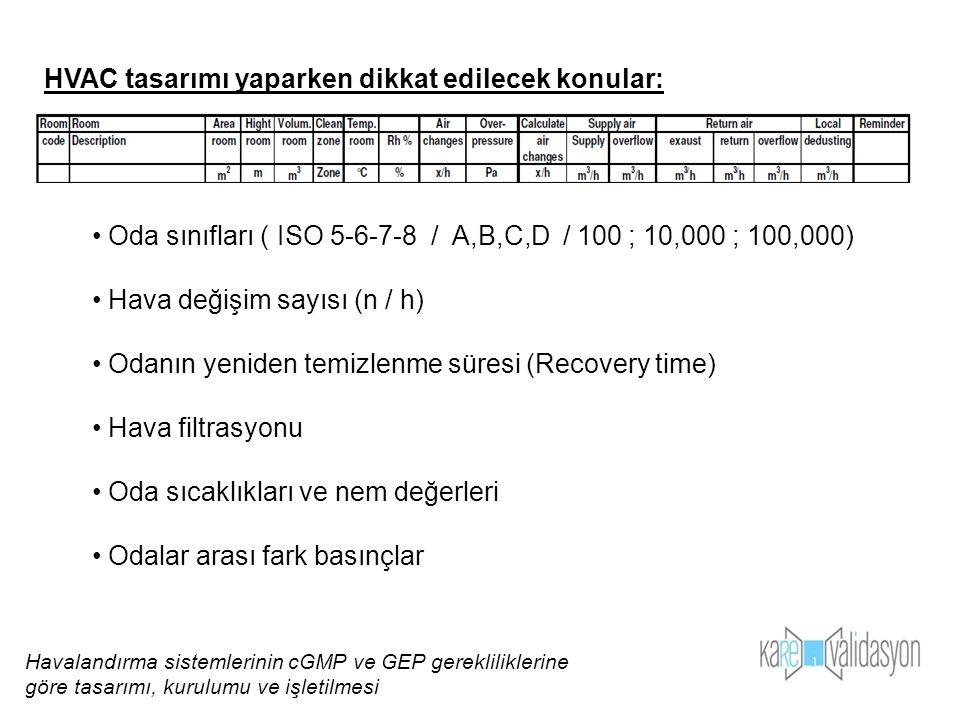Önemli noktalar (Ambalaj havalandırma sistemi) Steril ürünlerin ambalaj işlerine ait gereklilikler için Bkz ISPE Baseline® Guide on Sterile Manufacturing Facilities (Reference 13, Appendix 12).